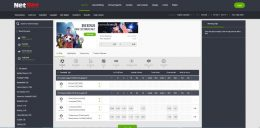 NetBet Canada preview sportsbetting